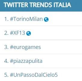 auditel-26-settembre-2019-ascolti-tv-twitter-trends-italia
