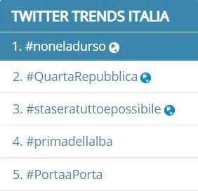 auditel 28 ottobre 2019 trending topic italia
