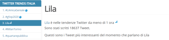 auditel-17-febbraio-2020-twitter-trends-italia