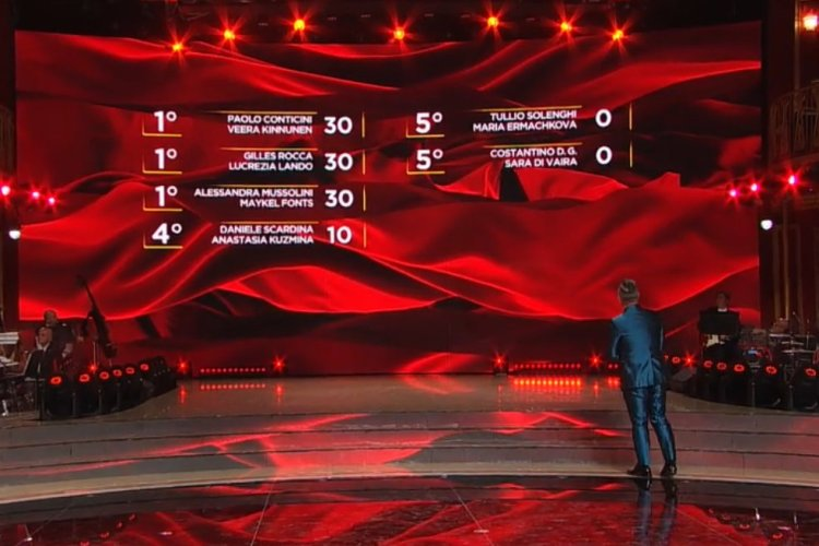 ballando-con-le-stelle-2020-classifica-nona-puntata-semifinale (2)