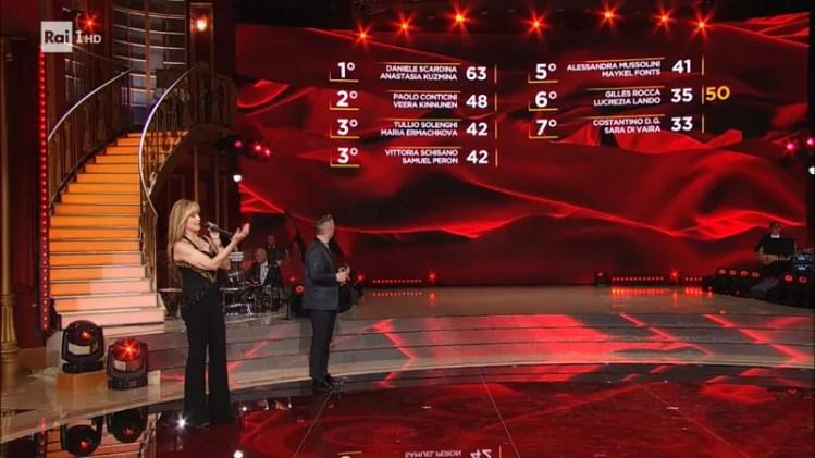 ballando-con-le-stelle-2020-classifica-settima-puntata-