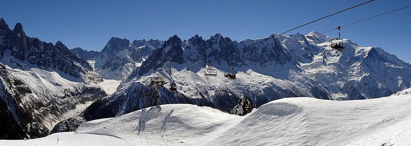 les stations de ski ou il fait bon acheter