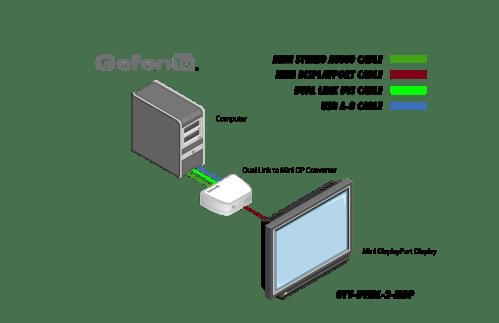 small resolution of mini dvi wiring diagram wiring diagram imgmini dvi wiring diagram wiring diagrams konsult mini dvi wiring