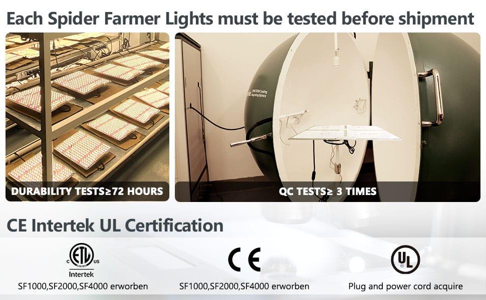ETL CE test