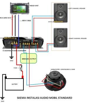 Unit Front Speakers Rear Speakers Subwoofers 4ch Amplifier