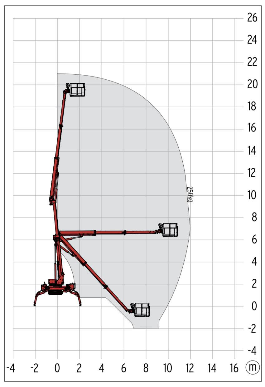 21m articulated spiderlift  for hire