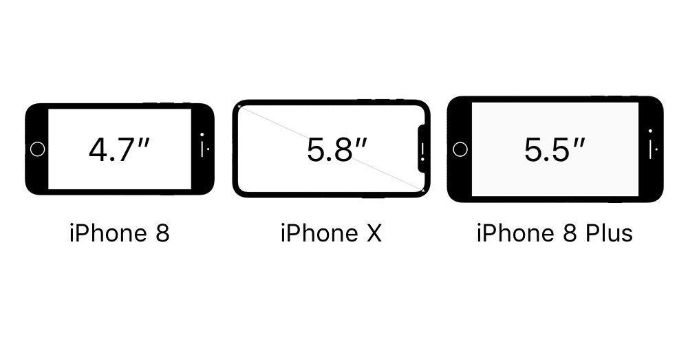 iPhone X vs iPhone 8 vs iPhone 8 Plus : Quick Comparison
