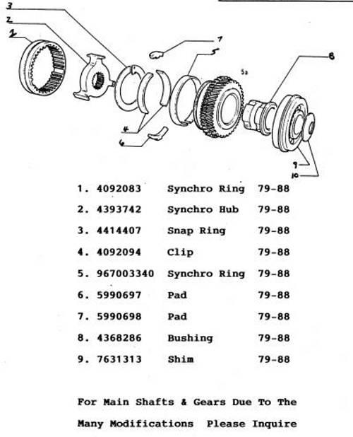 Fiat Parts Warehouse