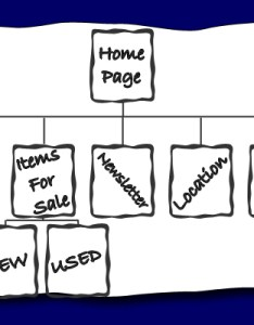 Completing this flowchart allows  website developer to visualize the path that users will take navigate through if you end up with fairly also spider design rh spiderwebsitedesign