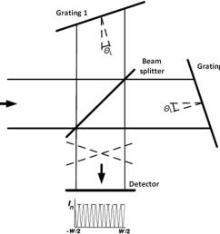 schematic of an shi  [ 960 x 947 Pixel ]