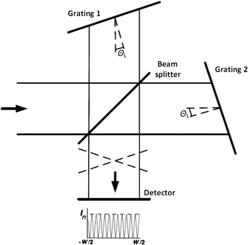 medium resolution of schematic of an shi