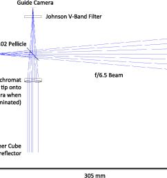 fig 5 [ 1453 x 1099 Pixel ]