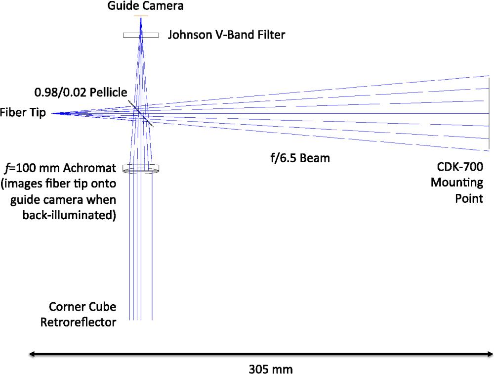 medium resolution of fig 5