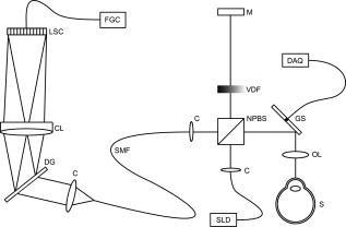 Extended in vivo anterior eye-segment imaging with full