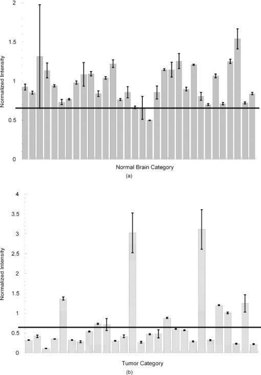 Diffuse reflectance spectroscopy for in vivo pediatric