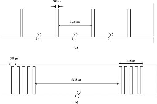 Enhanced thulium fiber laser lithotripsy using micro-pulse