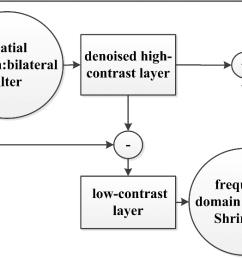 fig 3 the block diagram  [ 1460 x 559 Pixel ]