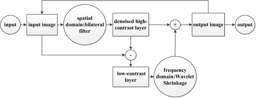 small resolution of fig 3 the block diagram