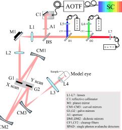 cm2 l3 wiring diagram wiring diagram for you cm2 l3 wiring diagram [ 989 x 1025 Pixel ]
