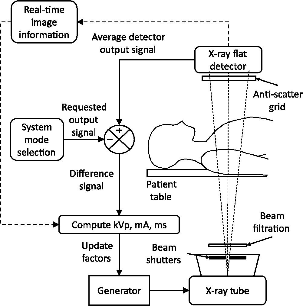 hight resolution of jei 24 5 051002 f001 png