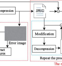 the detection schemes of huang et al and yang et al  [ 2071 x 702 Pixel ]