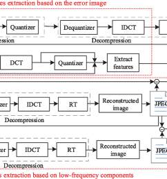 the detection scheme of the proposed method  [ 2075 x 967 Pixel ]