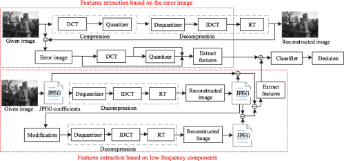 small resolution of the detection scheme of the proposed method