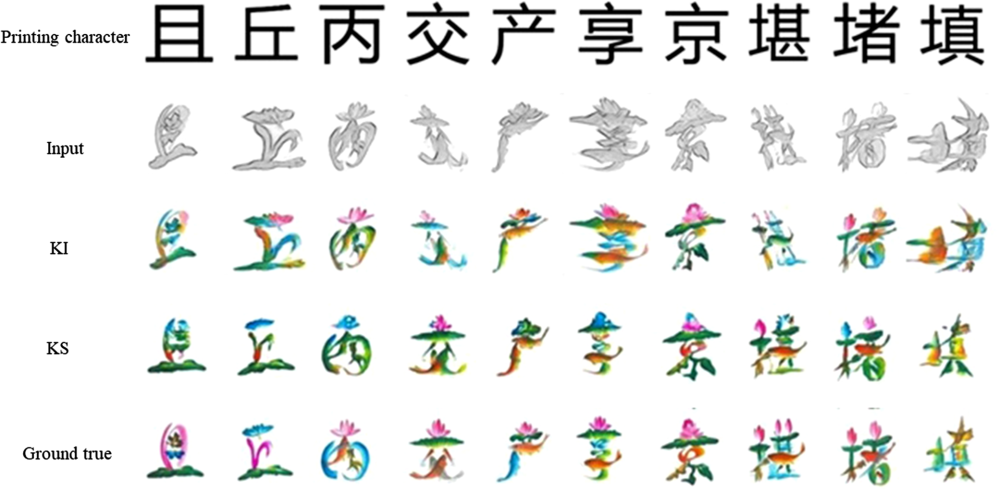 medium resolution of the first line shows some printed chinese characters and the last line shows the corresponding hand painted flower bird characters