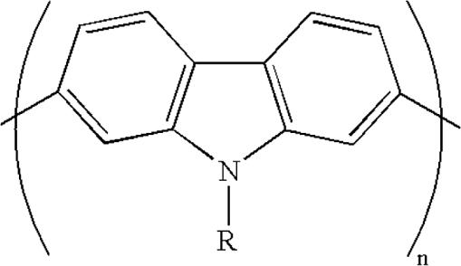 Polymer:fullerene solar cells: materials, processing