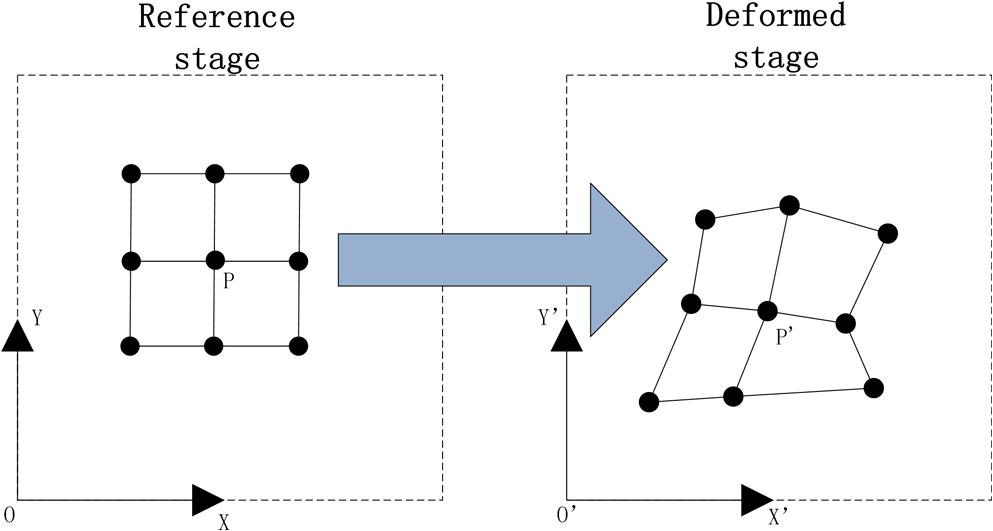 High-temperature digital image correlation method for full