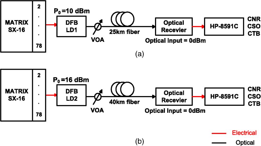 medium resolution of oe 54 12 126112 f001 png