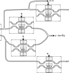 schematic diagram of fredkin gate using mzis  [ 1877 x 1042 Pixel ]