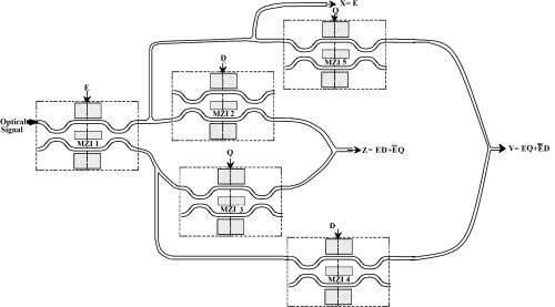 small resolution of schematic diagram of fredkin gate using mzis