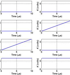matlab simulation results of j k flip flop using feynman gate and fredkin gate where input signal q j k q j k varies from 000 to 011  [ 2076 x 983 Pixel ]