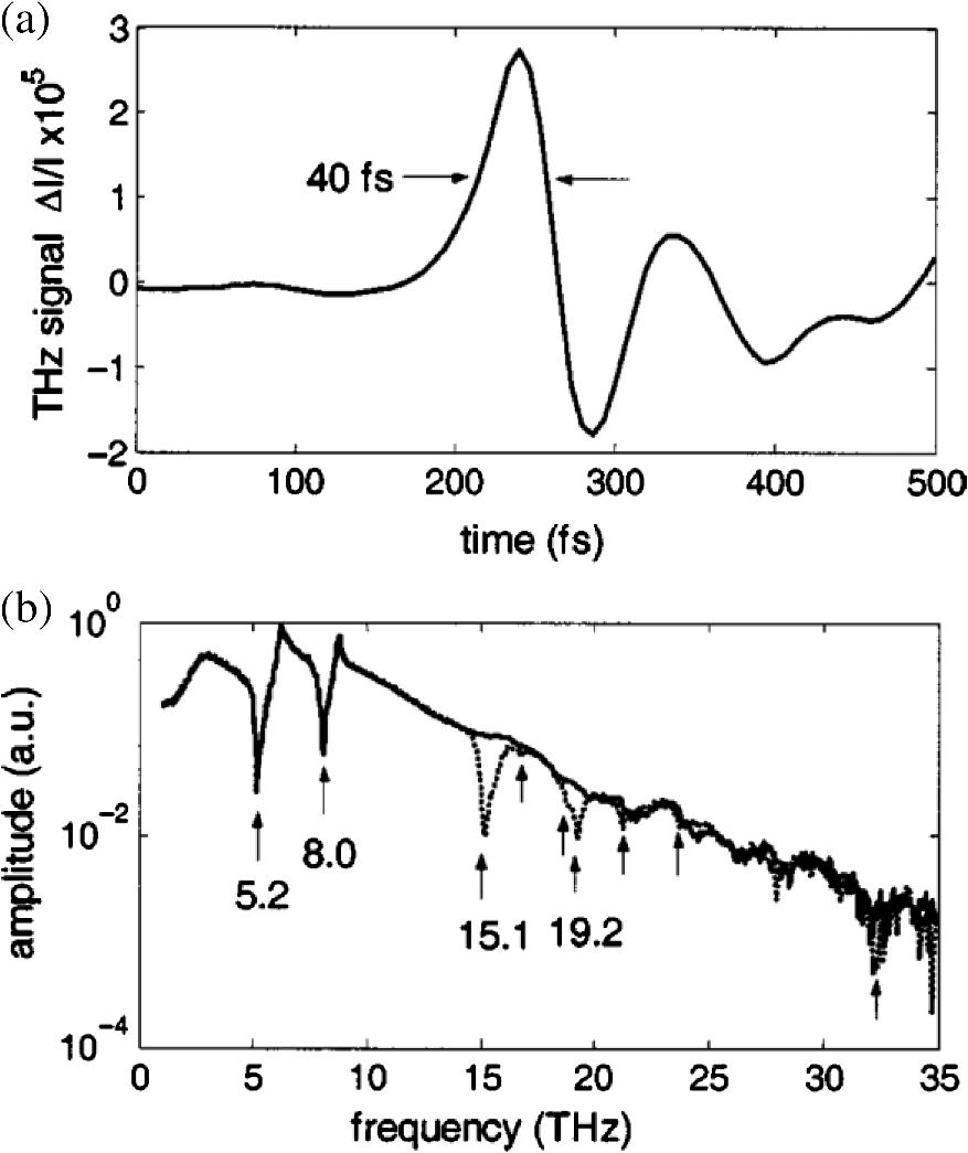 medium resolution of fig 17