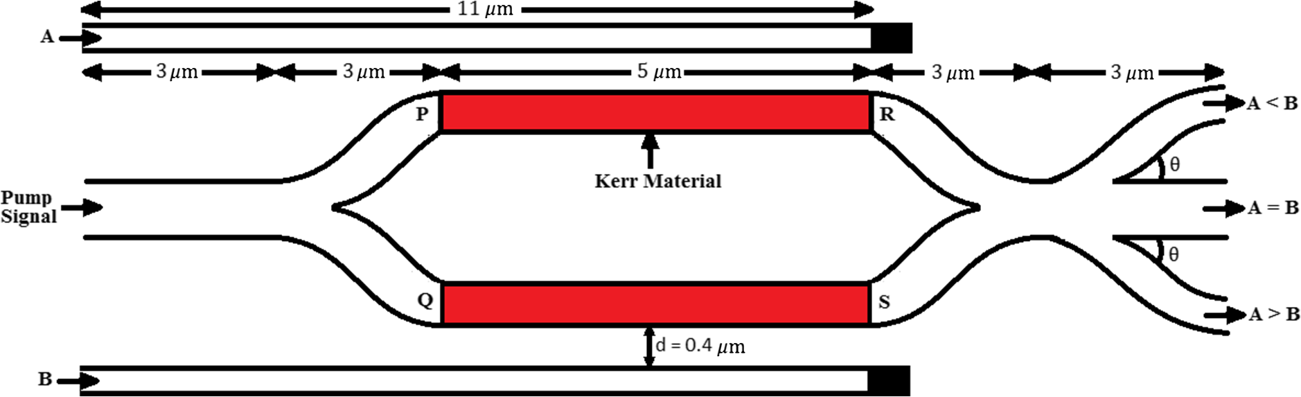 hight resolution of 2 schematic of one bit magnitude comparator oe 56 12 121908 f002 png