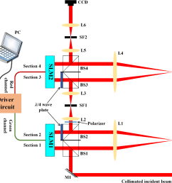 capacitancetovoltage meter circuit diagram tradeoficcom wiring kw power meter circuit diagram tradeoficcom [ 1339 x 1264 Pixel ]