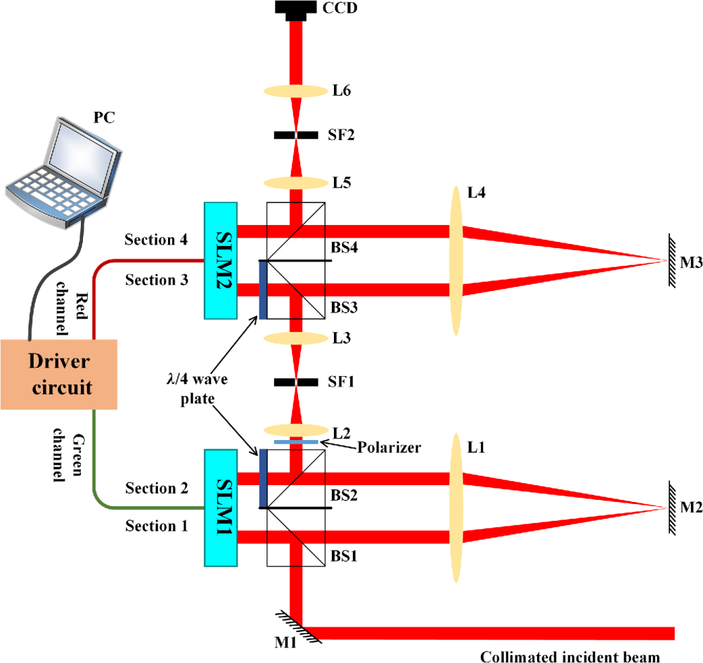 medium resolution of capacitancetovoltage meter circuit diagram tradeoficcom wiring kw power meter circuit diagram tradeoficcom