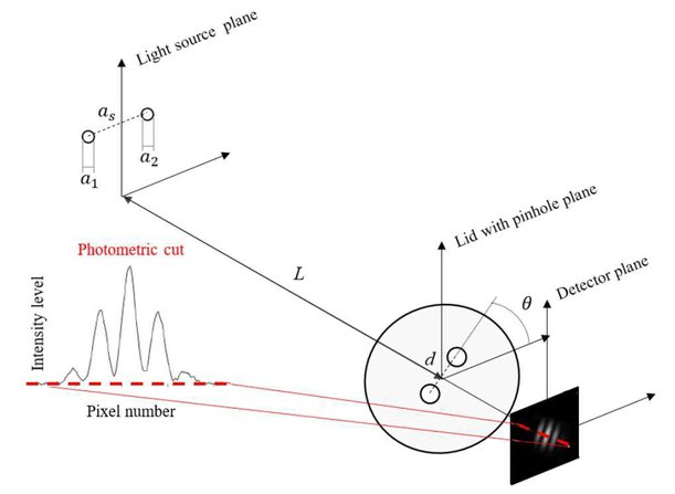 Teaching stellar interferometry with polymer optical fibers