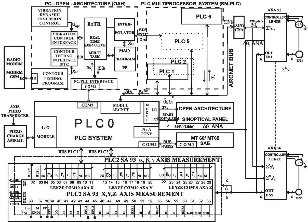 pod brake control wiring diagram