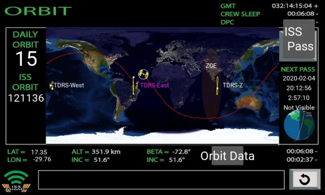 A diagram of the International Space Station orbit tracker