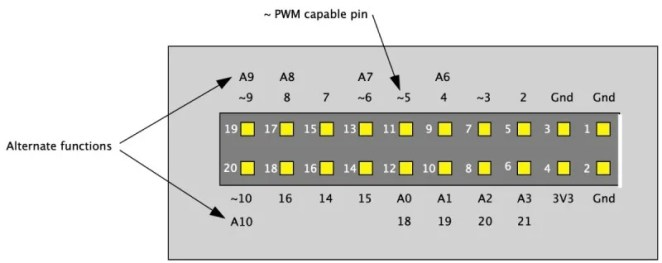 Arduino peripheral connector pinout