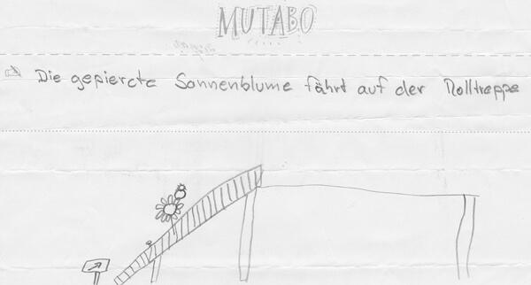 Mutabo Rolltreppe