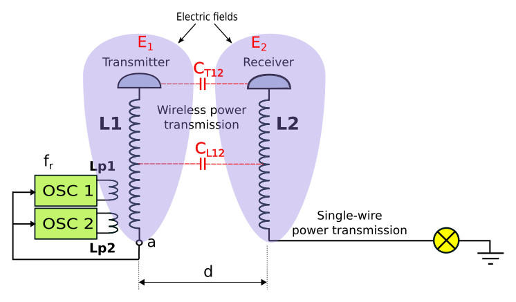 wireless power transmission circuit diagram molecular orbital energy for f2 100w and single wire with high configuration