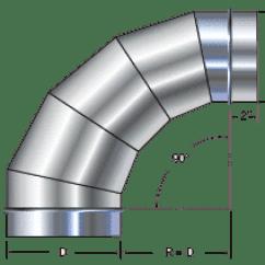 90 Degree Diagram Free Electrical Wiring Software Spiral Manufacturing - High Pressure Elbows, Reducing Elbows