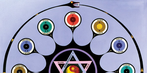 Detail from Astrological Ouroboros, 1965, from Paul Laffoley, courtesy of Kent Fine Art, New York