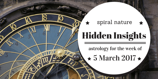 Hidden Insights for 5 March 2017