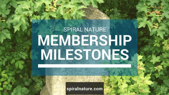 Membership Milestones