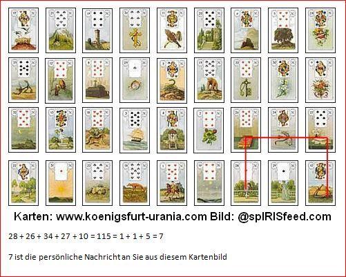 Numerologie1_Lenormand_COK
