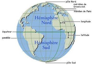 Le globe et les coordonnées